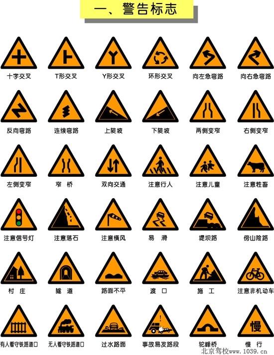 解读科目一交通标志